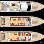 82 euro flybridge main deck diagram
